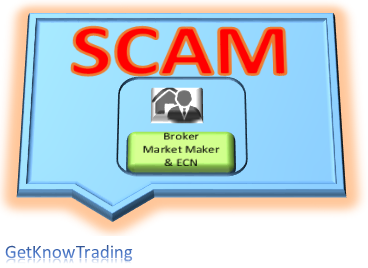Is Trading Forex a Scam – Lost All Your Money?