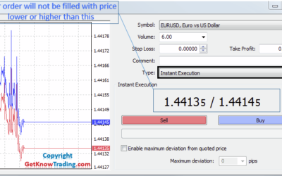 what is instant execution in forex